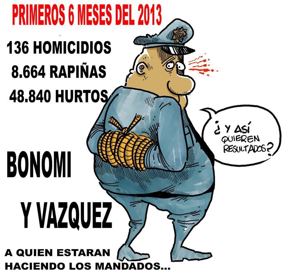 EL MINISTRO DEL INTERIOR EDUARDO BONOMI, DESEA QUE NADIE SE ENTERE DE LAS INTERNAS POLICIALES, PARA QUE NO SE VEAN LAS FALLAS QUE COMETEN SOBRE TODO EN LAS COMISARÍAS Y FALTA DE FUNCIONARIOS Y VEHÍCULOS.- ¿ME EQUIVOCO?